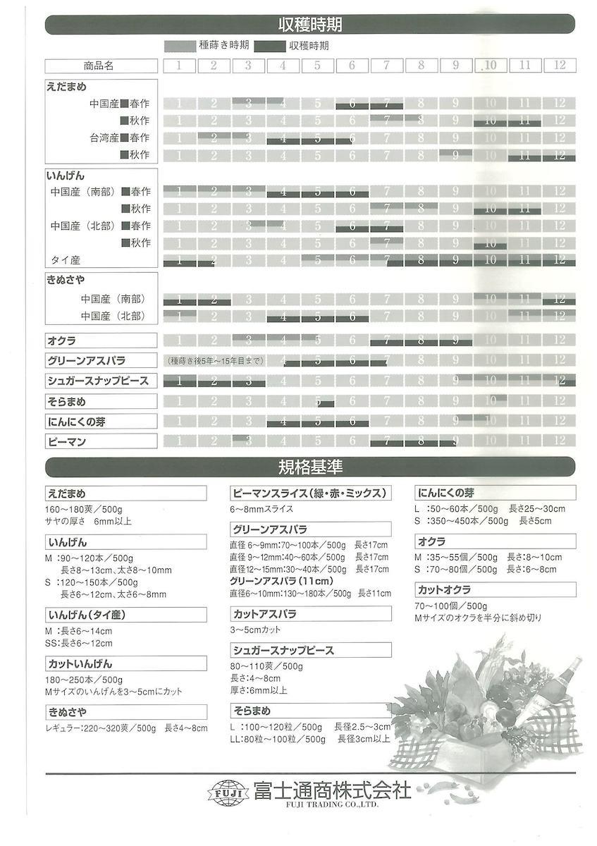 富士通商 収穫時期