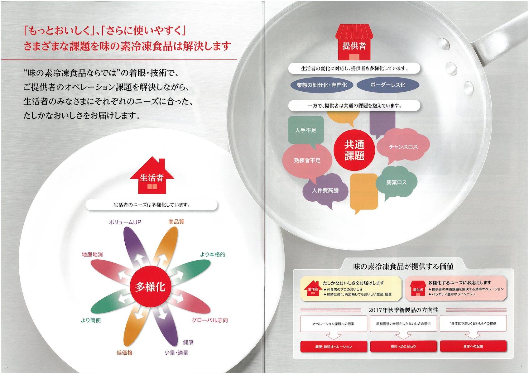 味の素冷凍食品2017秋