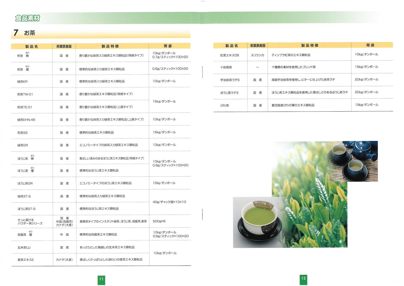 仙波糖化工業